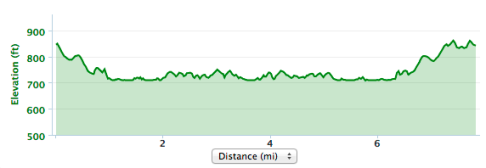 Lakeside Trail Race 8 miler elevation gain